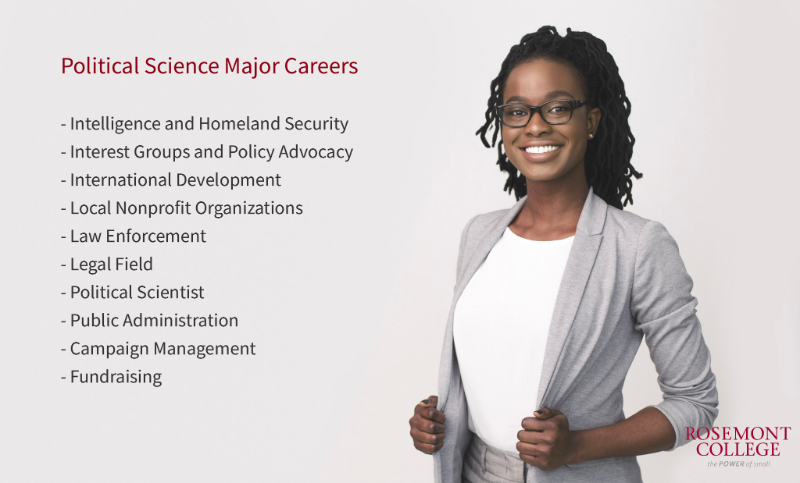 Careers Political Science Majors include intelligence and homeland security, interest groups and policy advocacy, international development, local nonprofit organizations, law enforcement, lawyer, political scientist, public administrator, and fundraiser. Smiling young African-American woman in grey business suit and glasses smiles in background image. She wears her hair in shoulder-length braids.